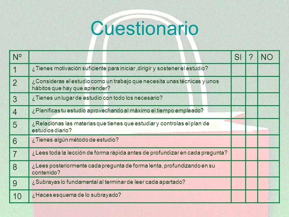 Cuestionario Nº. SI. NO. 1. ¿Tienes motivación suficiente para iniciar ,dirigir y sostener el estudio
