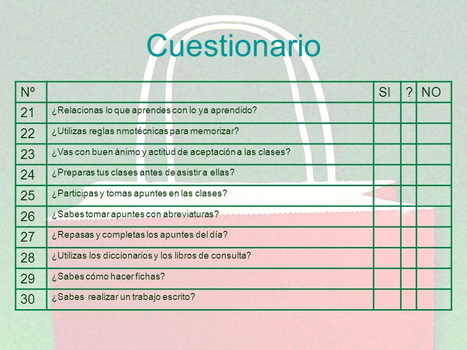 Cuestionario Nº. SI. NO. 21. ¿Relacionas lo que aprendes con lo ya aprendido 22. ¿Utilizas reglas nmotécnicas para memorizar