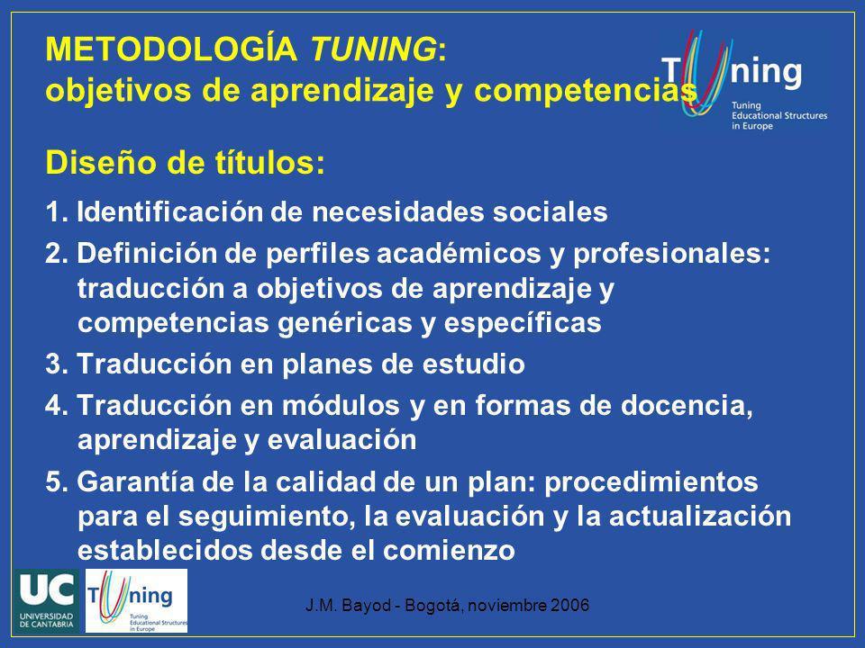 METODOLOGÍA TUNING: objetivos de aprendizaje y competencias