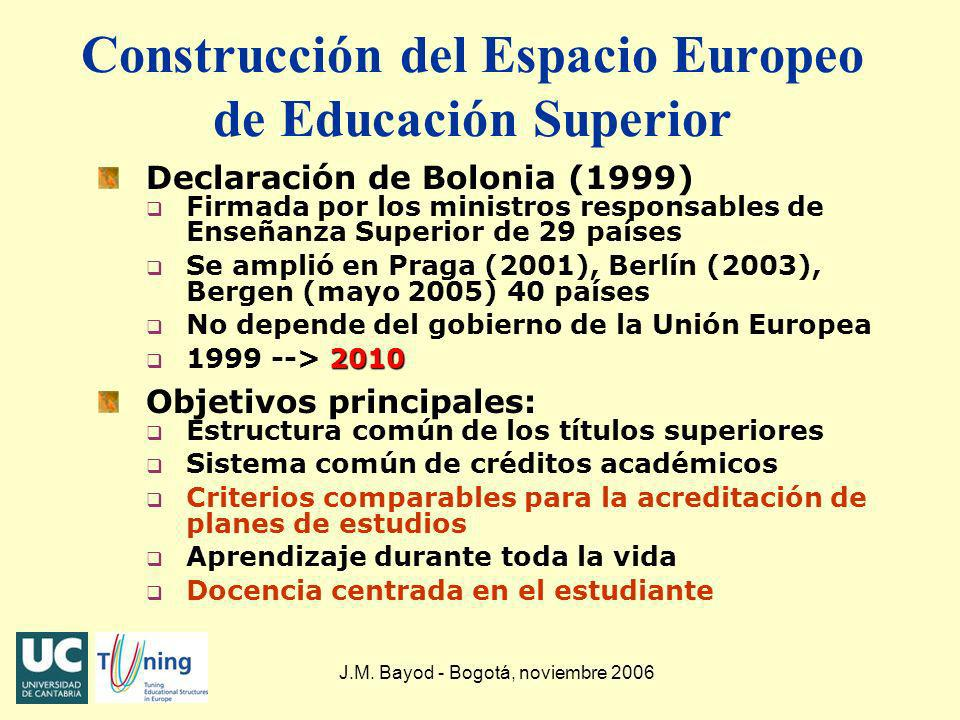 Construcción del Espacio Europeo de Educación Superior