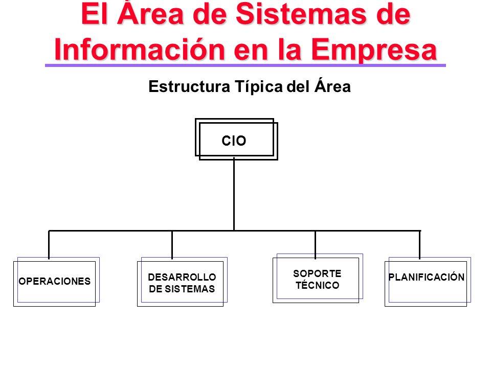 El Área de Sistemas de Información en la Empresa