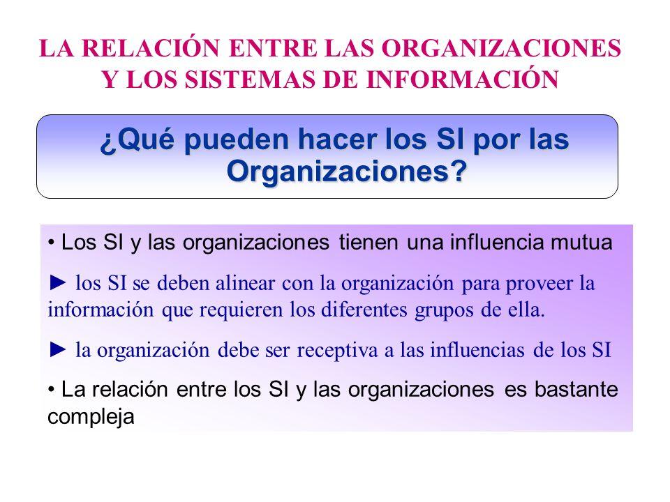 LA RELACIÓN ENTRE LAS ORGANIZACIONES Y LOS SISTEMAS DE INFORMACIÓN
