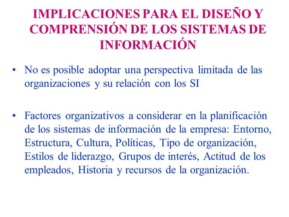 IMPLICACIONES PARA EL DISEÑO Y COMPRENSIÓN DE LOS SISTEMAS DE INFORMACIÓN