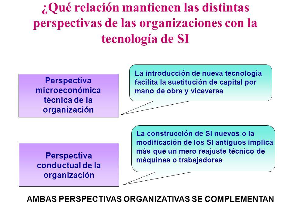 ¿Qué relación mantienen las distintas perspectivas de las organizaciones con la tecnología de SI