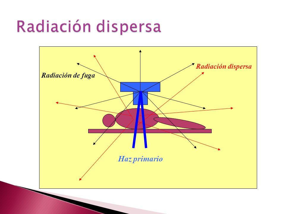 Radiación dispersa Haz primario Radiación dispersa Radiación de fuga