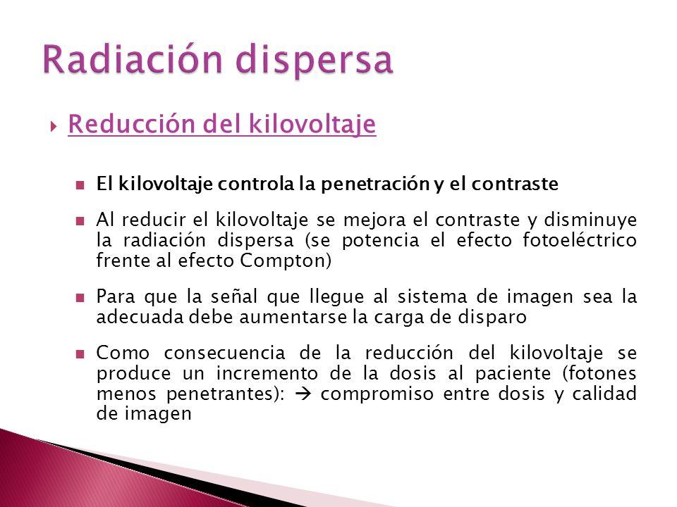 Radiación dispersa Reducción del kilovoltaje