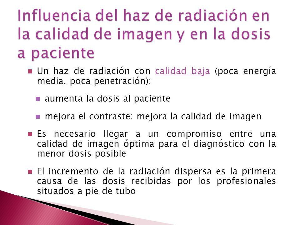 Influencia del haz de radiación en la calidad de imagen y en la dosis a paciente