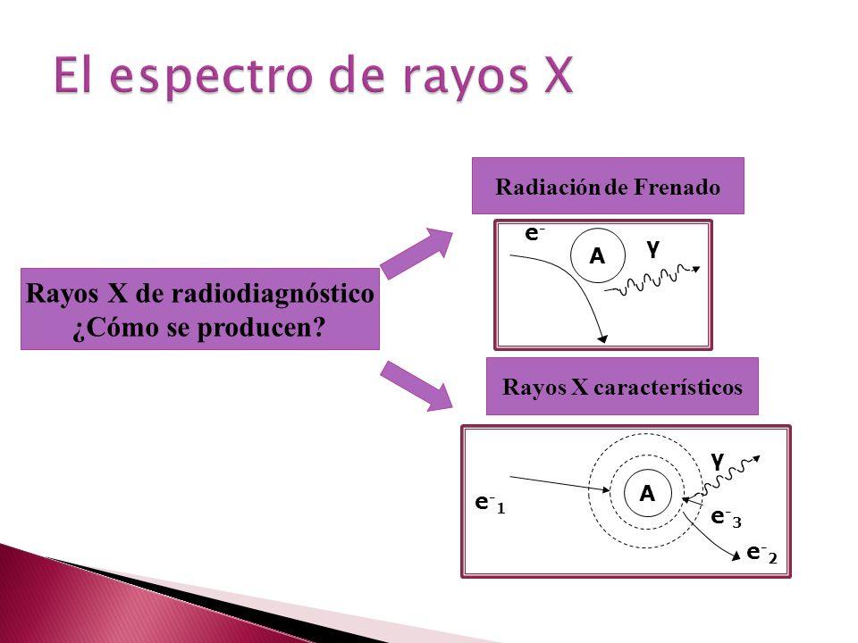 Rayos X de radiodiagnóstico Rayos X característicos