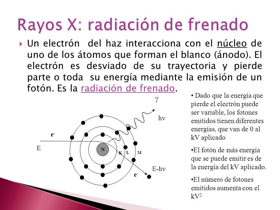 Rayos X: radiación de frenado