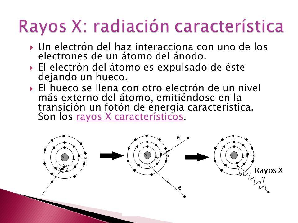 Rayos X: radiación característica