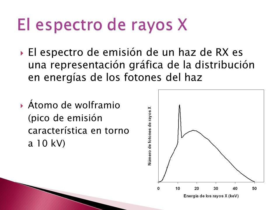 El espectro de rayos X El espectro de emisión de un haz de RX es una representación gráfica de la distribución en energías de los fotones del haz.