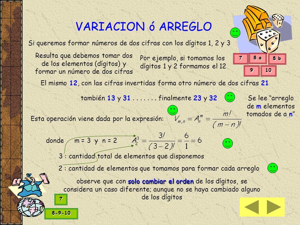 VARIACION ó ARREGLO Si queremos formar números de dos cifras con los dígitos 1, 2 y 3.