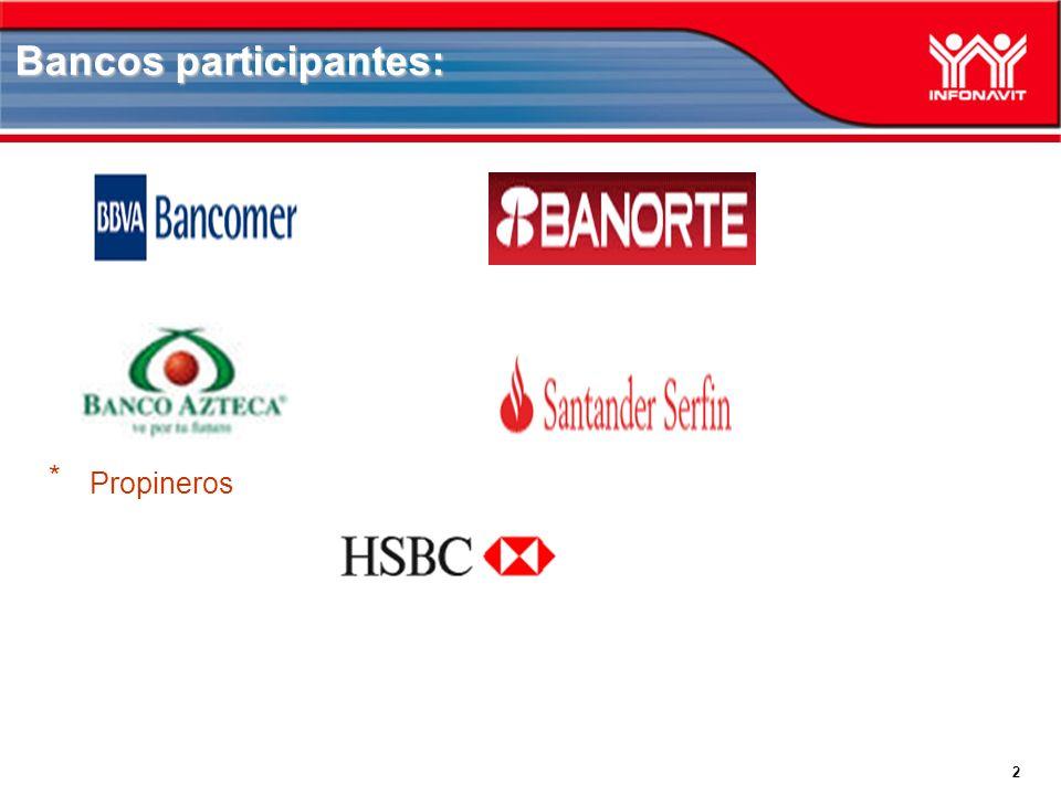 Bancos participantes:
