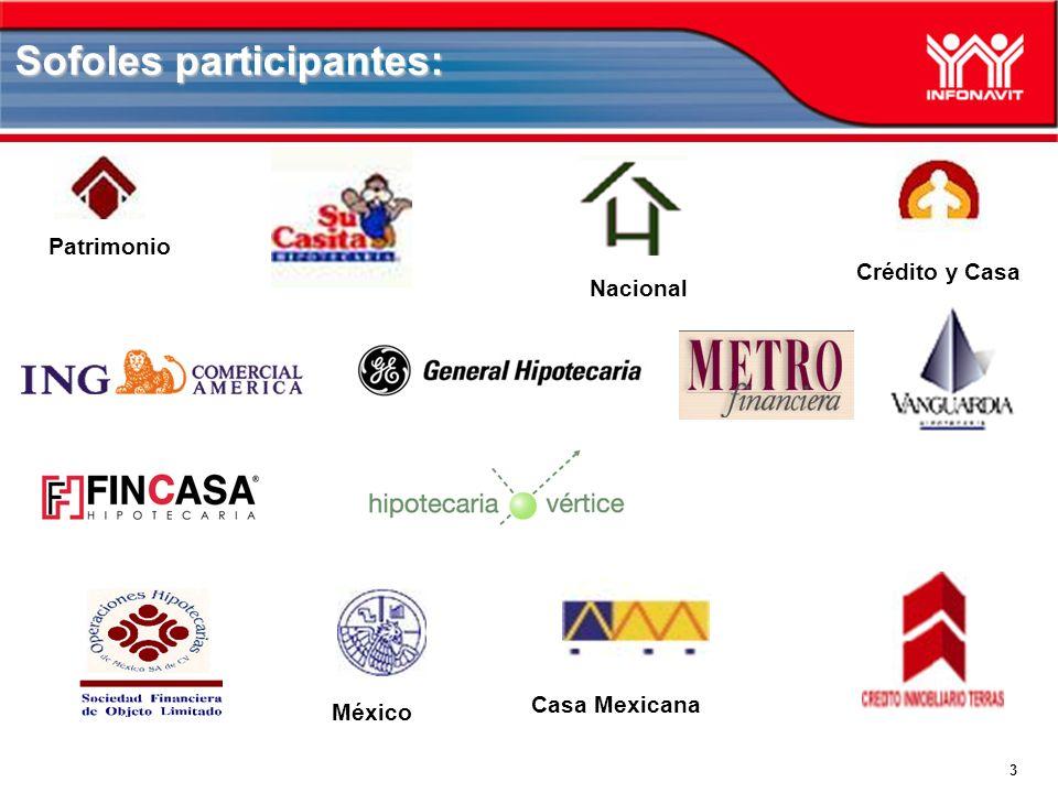 Sofoles participantes: