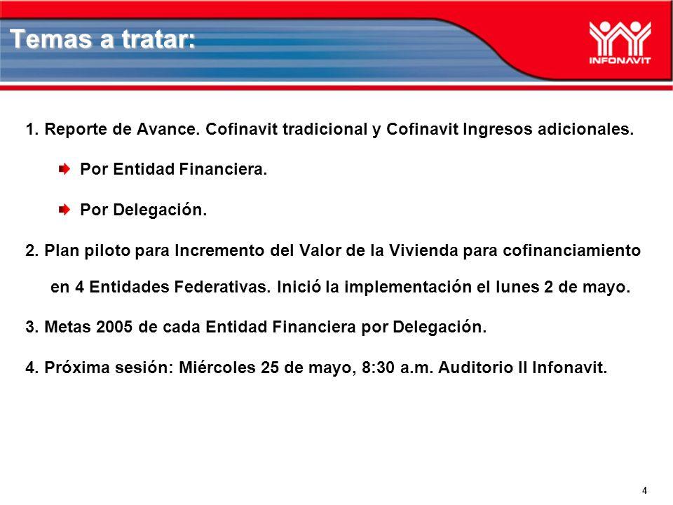 Temas a tratar:1. Reporte de Avance. Cofinavit tradicional y Cofinavit Ingresos adicionales. Por Entidad Financiera.