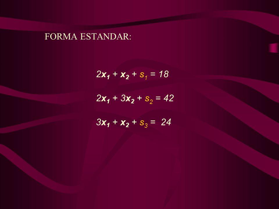 FORMA ESTANDAR: 2x1 + x2 + s1 = 18 2x1 + 3x2 + s2 = 42 3x1 + x2 + s3 = 24