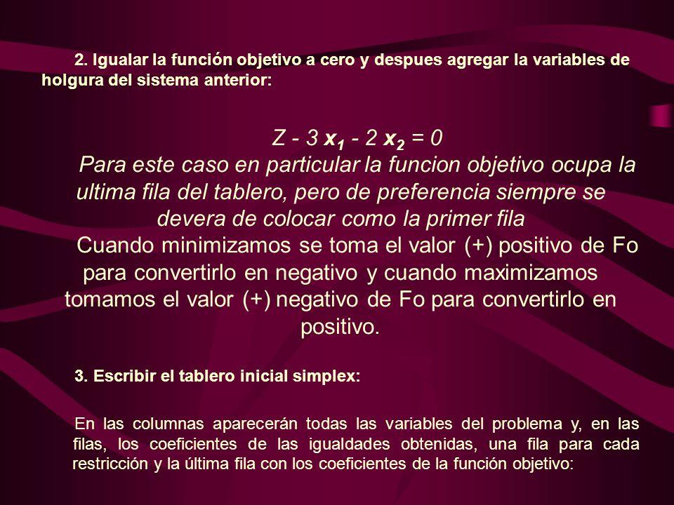2. Igualar la función objetivo a cero y despues agregar la variables de holgura del sistema anterior: