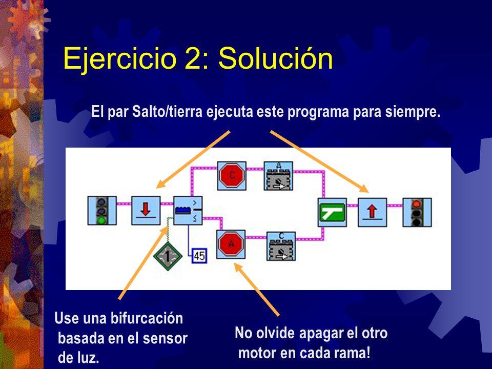 Ejercicio 2: Solución El par Salto/tierra ejecuta este programa para siempre. Use una bifurcación.