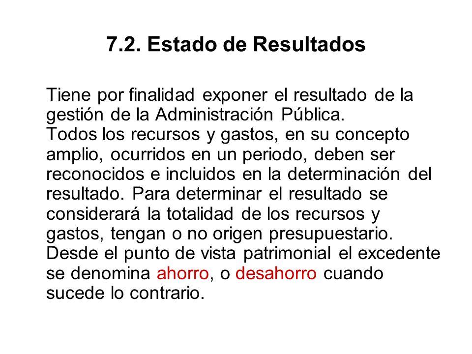 7.2. Estado de Resultados