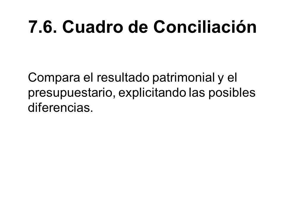 7.6. Cuadro de Conciliación