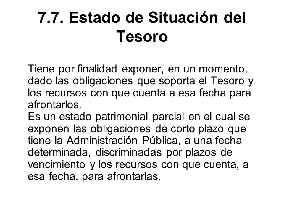 7.7. Estado de Situación del Tesoro
