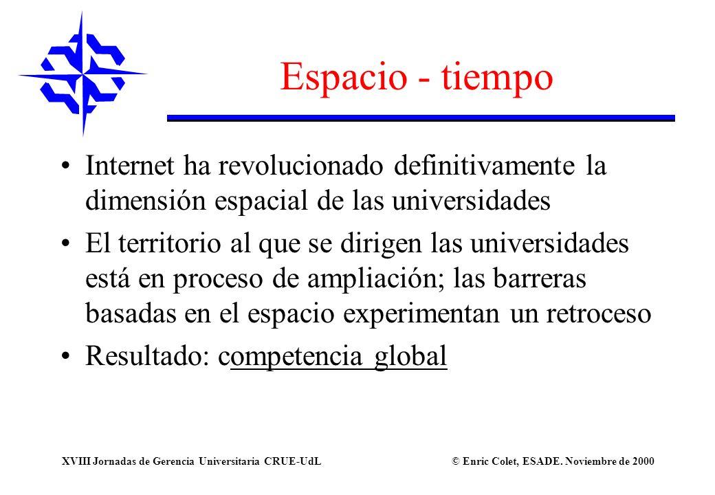 Espacio - tiempo Internet ha revolucionado definitivamente la dimensión espacial de las universidades.