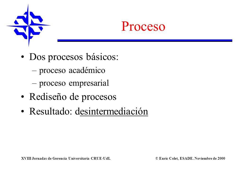Proceso Dos procesos básicos: Rediseño de procesos