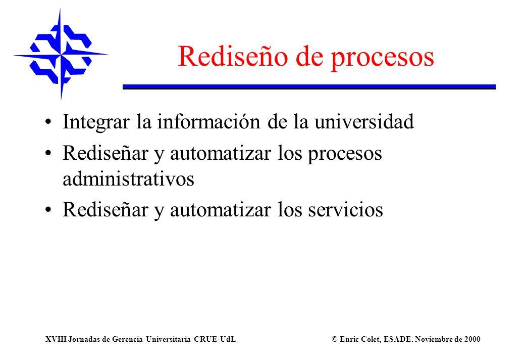 Rediseño de procesos Integrar la información de la universidad