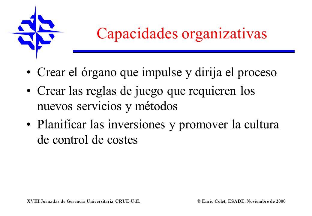Capacidades organizativas