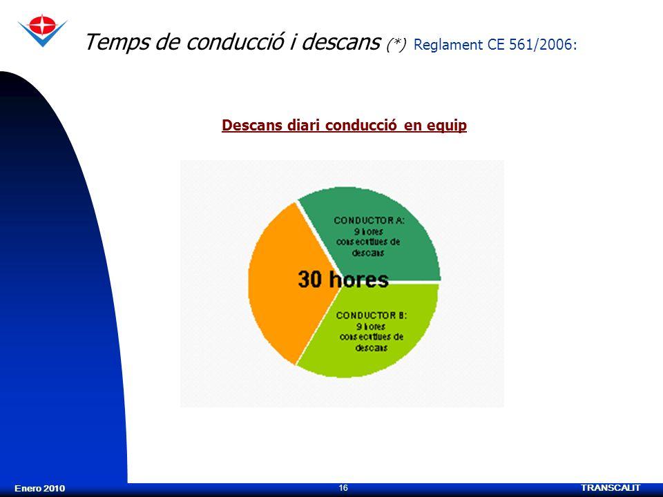 Temps de conducció i descans (*) Reglament CE 561/2006: