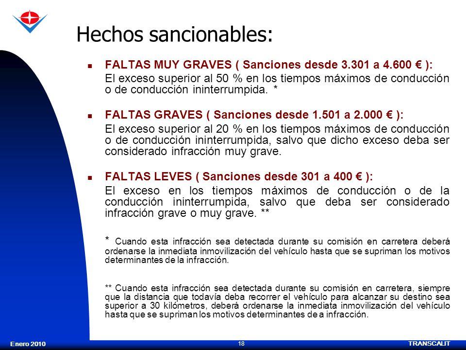 Hechos sancionables: FALTAS MUY GRAVES ( Sanciones desde 3.301 a 4.600 € ):