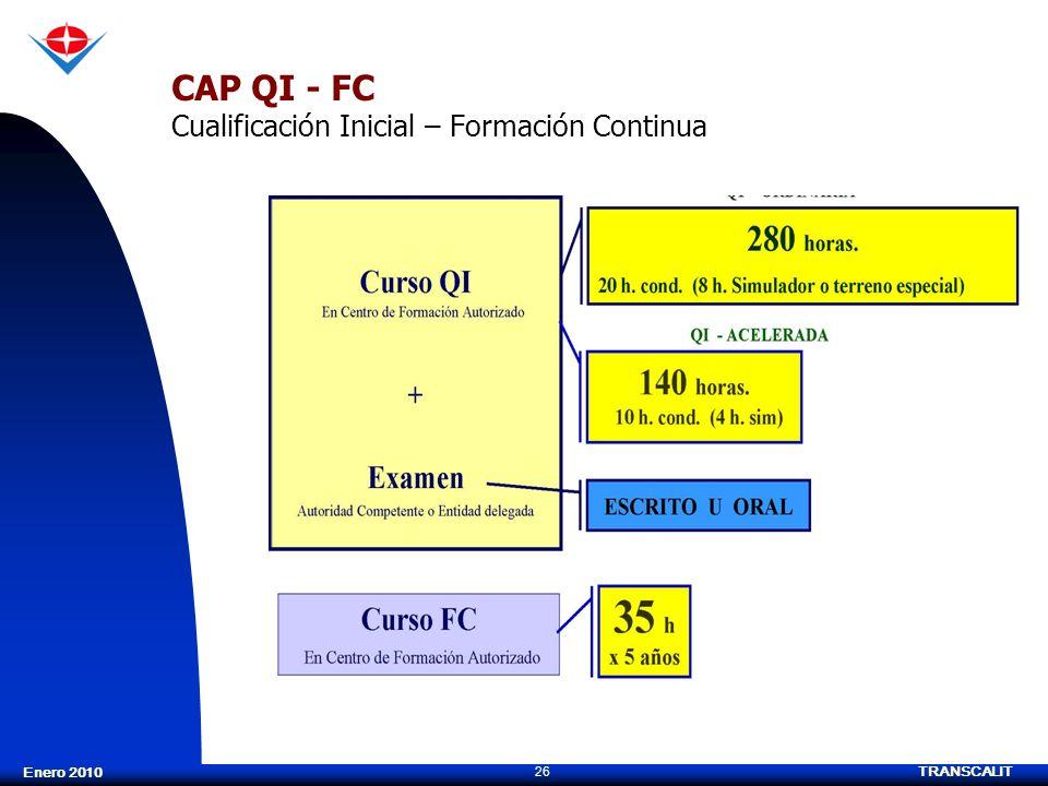 CAP QI - FC Cualificación Inicial – Formación Continua