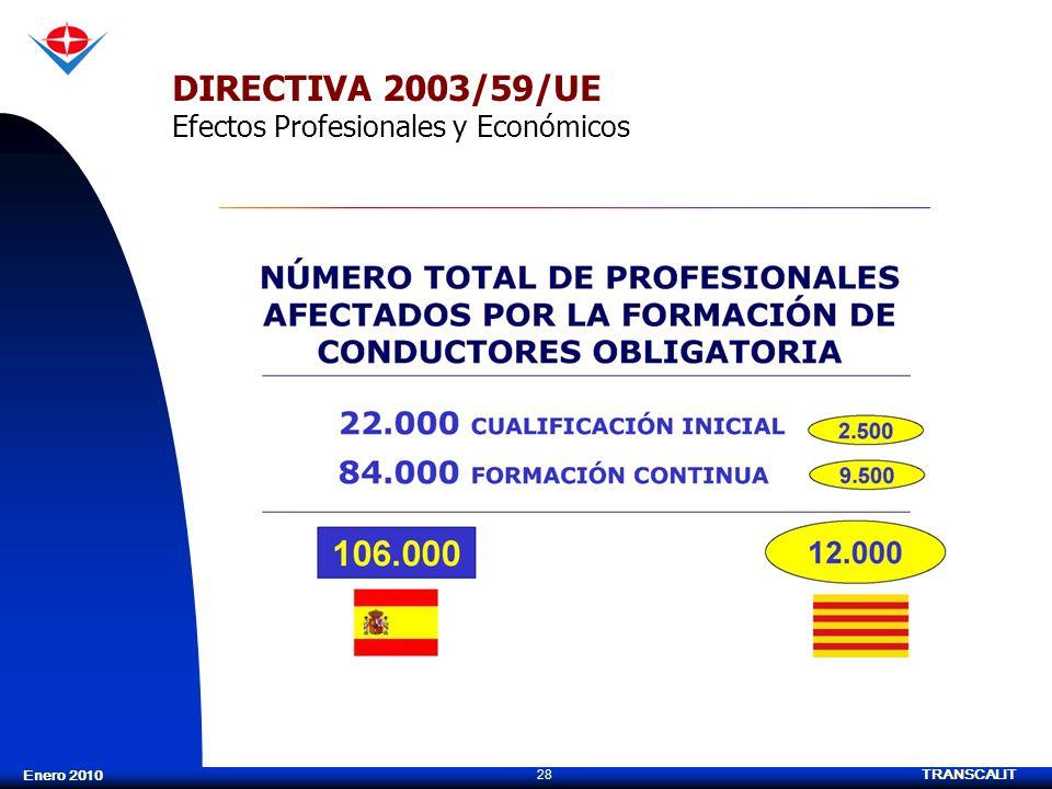 DIRECTIVA 2003/59/UE Efectos Profesionales y Económicos