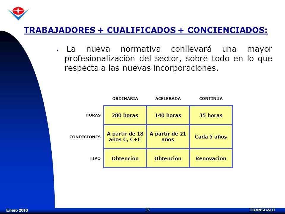 TRABAJADORES + CUALIFICADOS + CONCIENCIADOS: