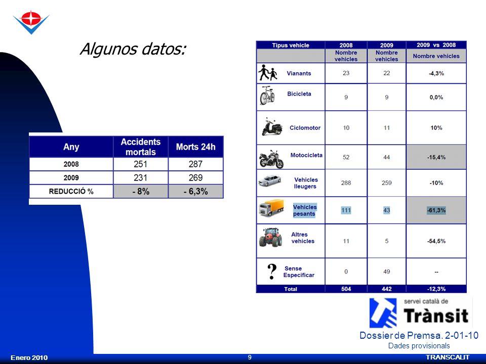 Algunos datos: Dossier de Premsa. 2-01-10 Dades provisionals