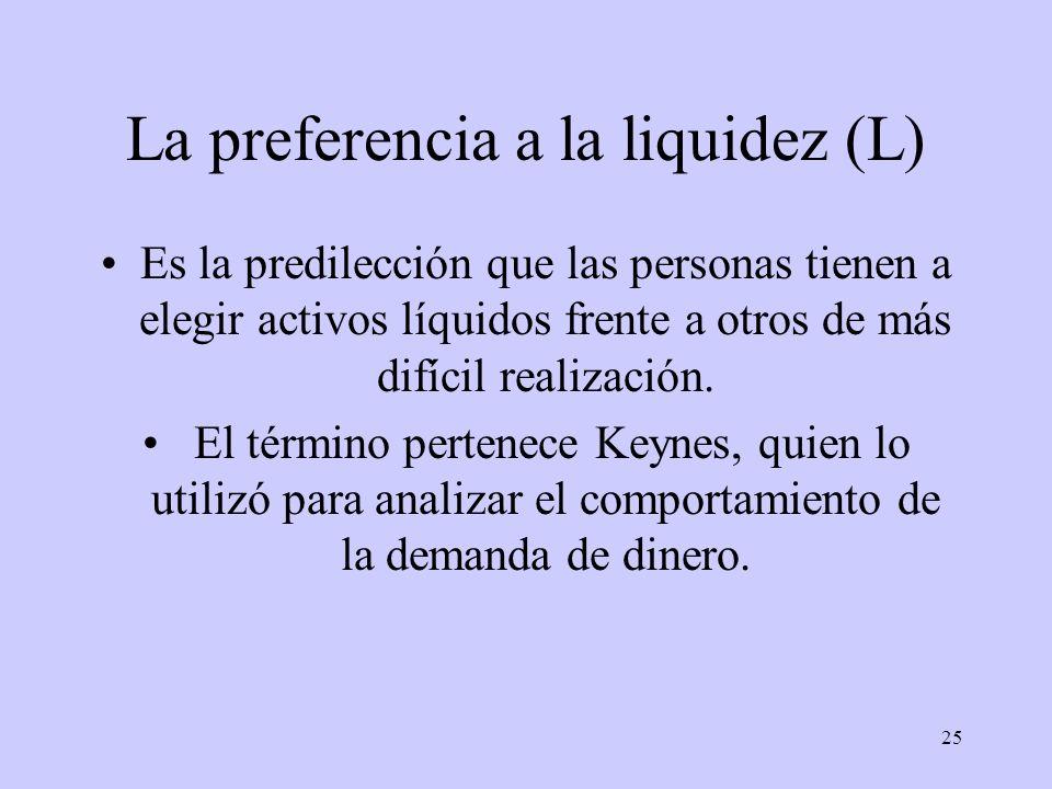 La preferencia a la liquidez (L)