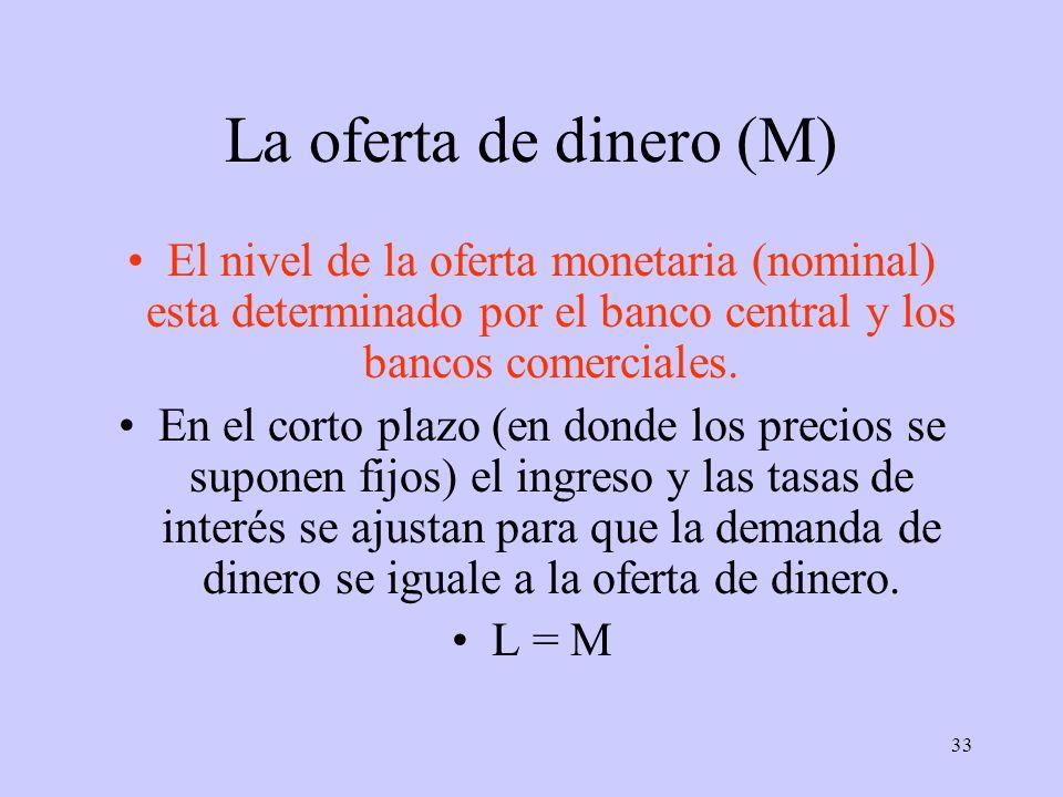 La oferta de dinero (M) El nivel de la oferta monetaria (nominal) esta determinado por el banco central y los bancos comerciales.