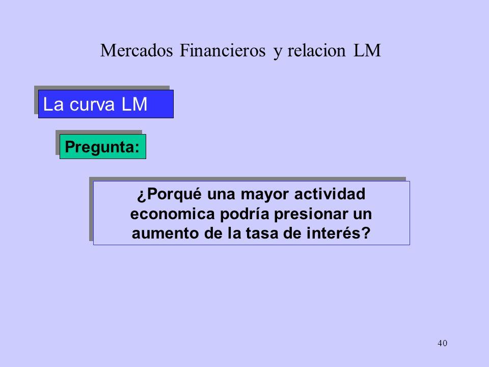 Mercados Financieros y relacion LM