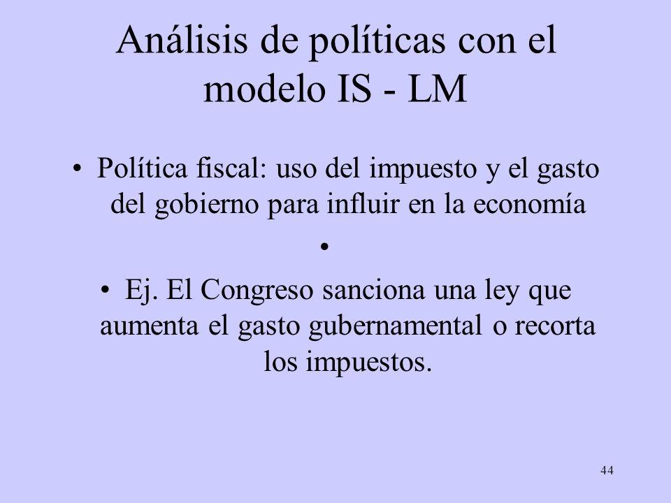 Análisis de políticas con el modelo IS - LM
