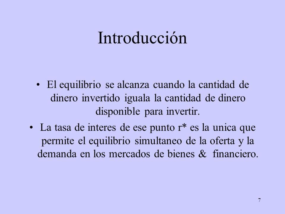 Introducción El equilibrio se alcanza cuando la cantidad de dinero invertido iguala la cantidad de dinero disponible para invertir.