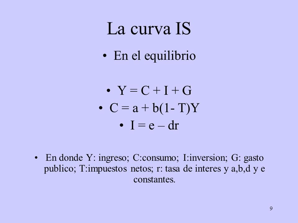 La curva IS En el equilibrio Y = C + I + G C = a + b(1- T)Y I = e – dr