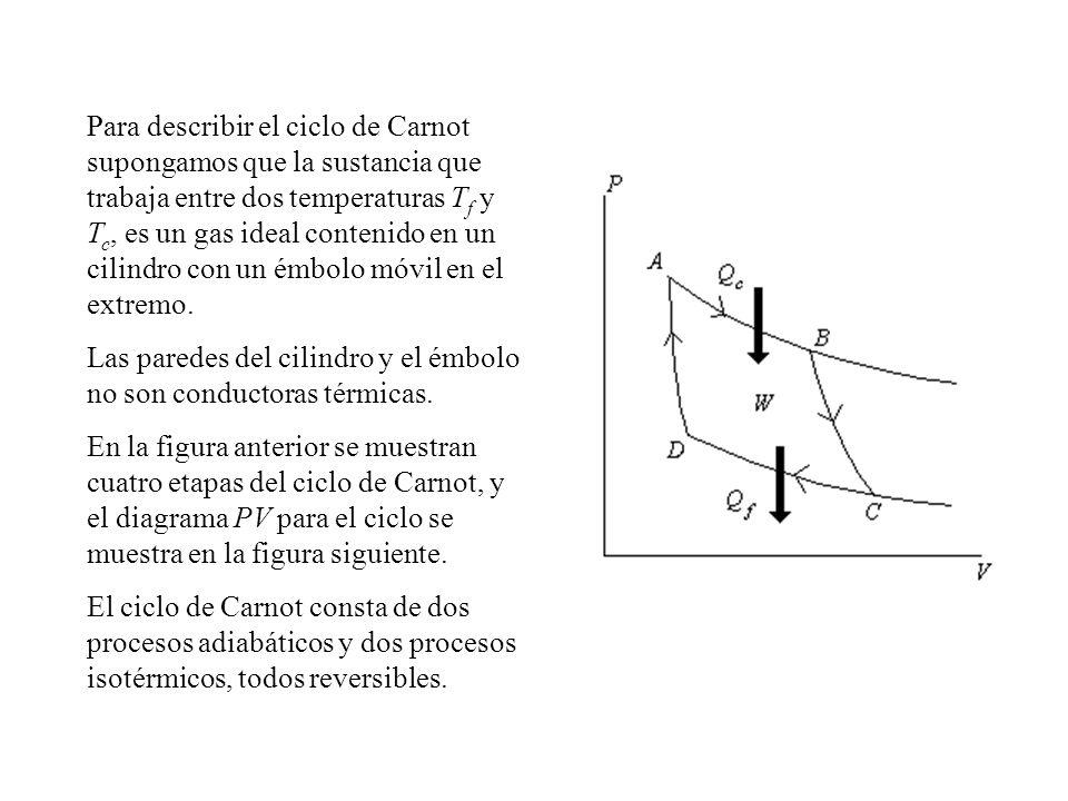 Para describir el ciclo de Carnot supongamos que la sustancia que trabaja entre dos temperaturas Tf y Tc, es un gas ideal contenido en un cilindro con un émbolo móvil en el extremo.