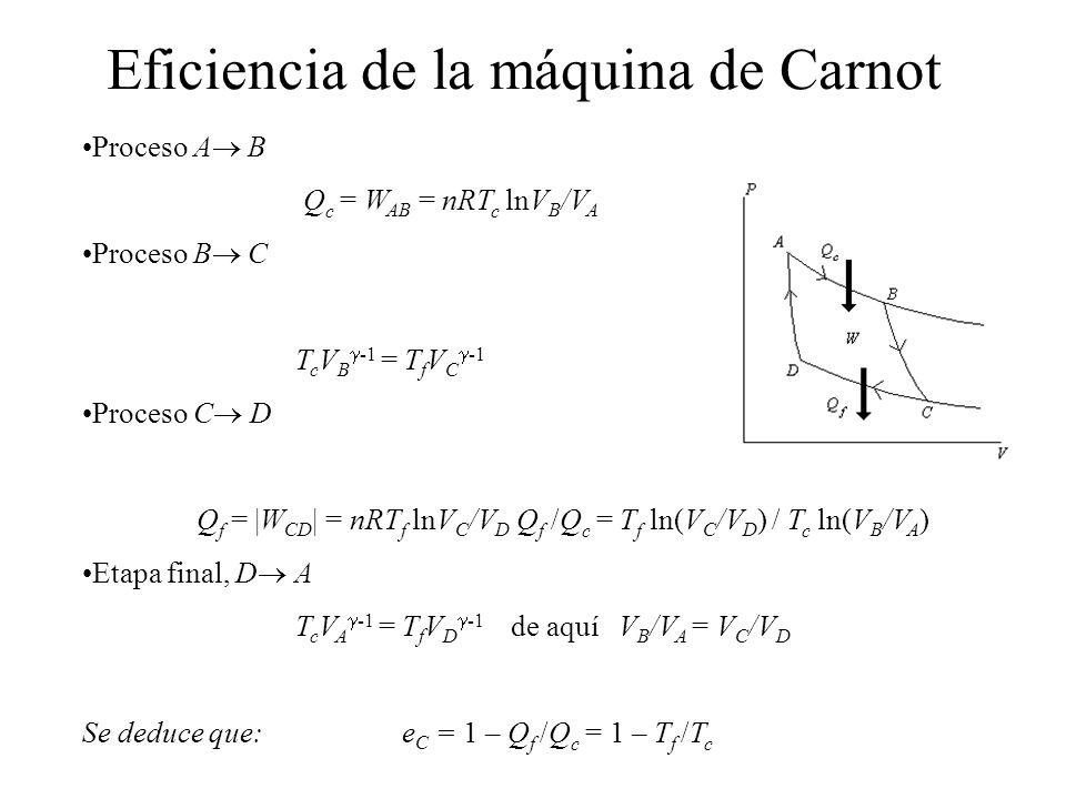 Eficiencia de la máquina de Carnot