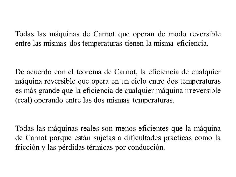 Todas las máquinas de Carnot que operan de modo reversible entre las mismas dos temperaturas tienen la misma eficiencia.