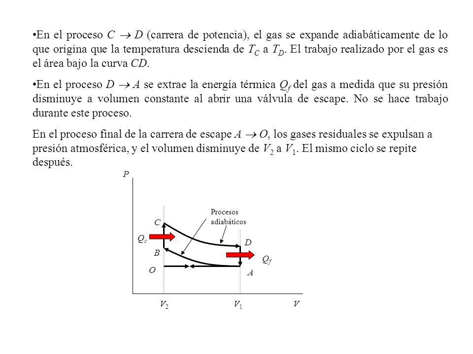 En el proceso C  D (carrera de potencia), el gas se expande adiabáticamente de lo que origina que la temperatura descienda de TC a TD. El trabajo realizado por el gas es el área bajo la curva CD.