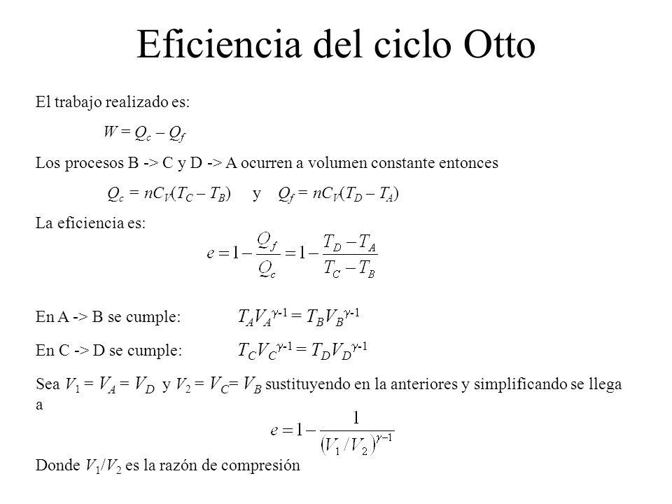 Eficiencia del ciclo Otto