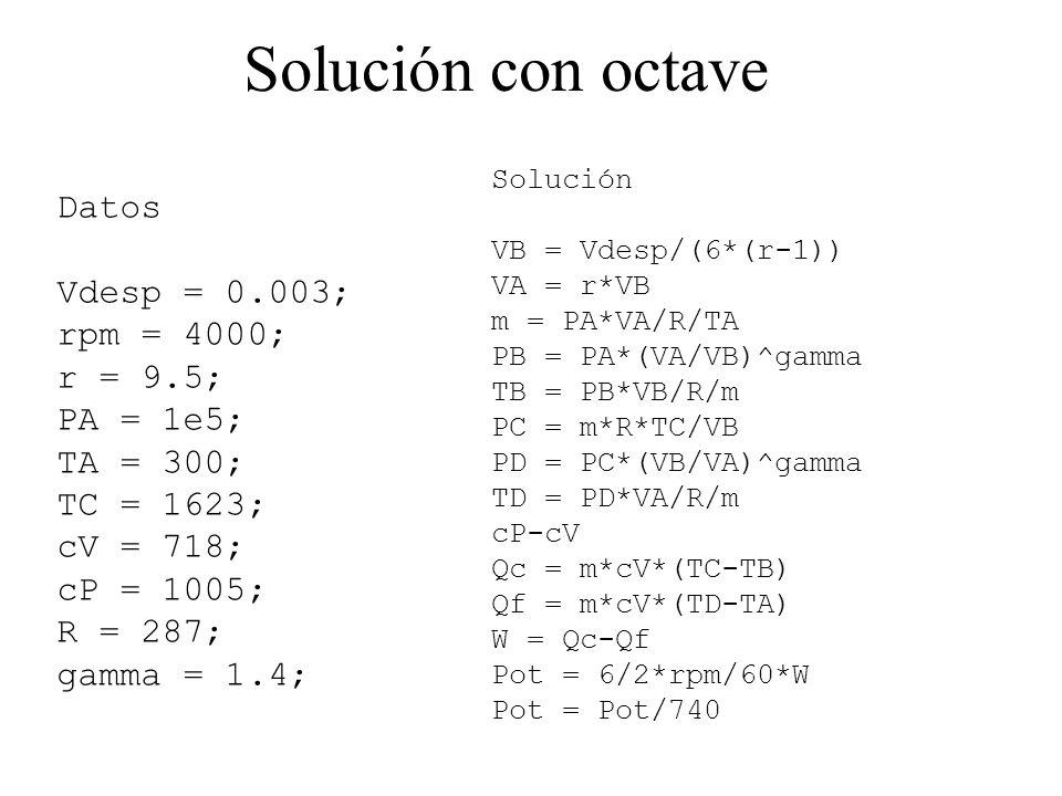 Solución con octave Datos Vdesp = 0.003; rpm = 4000; r = 9.5;