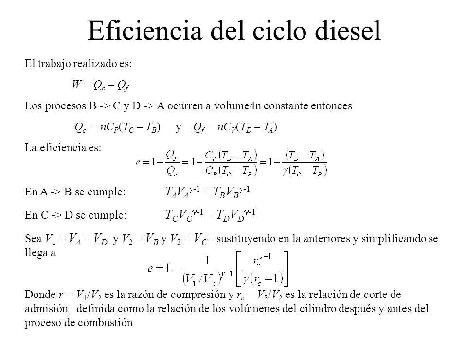 Eficiencia del ciclo diesel