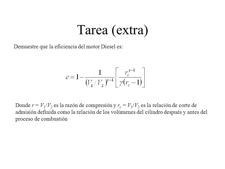 Tarea (extra) Demuestre que la eficiencia del motor Diesel es: