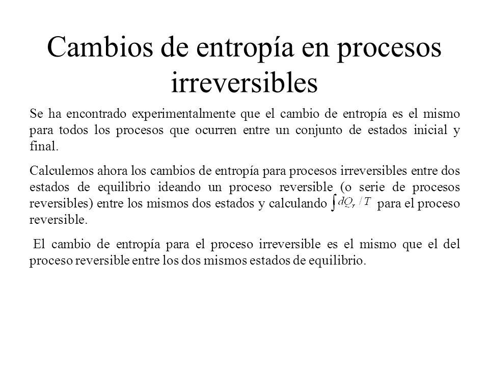 Cambios de entropía en procesos irreversibles